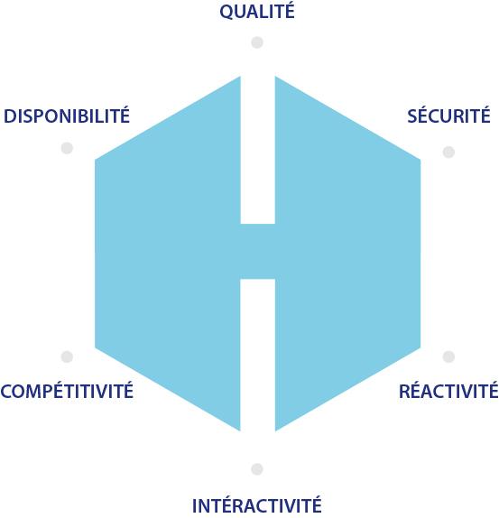 hexanet 6 engagements
